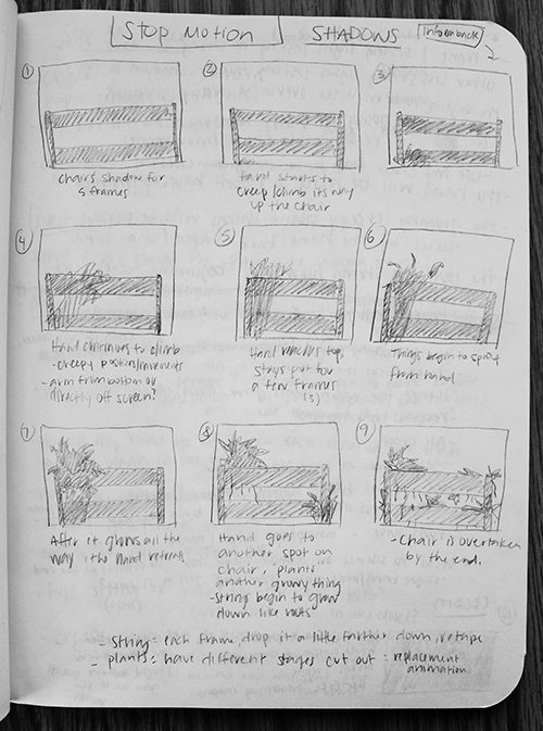 Overgrown Storyboards